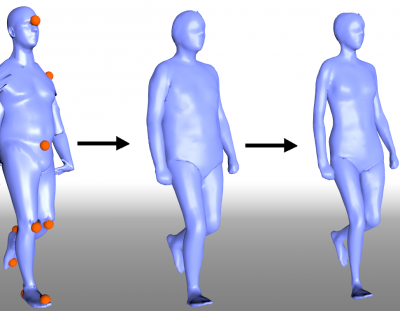 Estimation of Human Body Shape in Motion with Wide Clothing